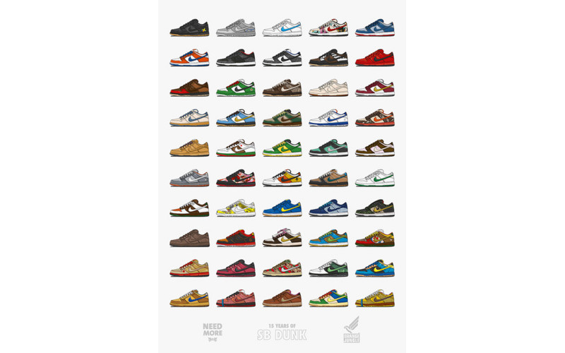 Orange Jungle x Need More 15 Years of SB Dunk Collection Poster multicolor