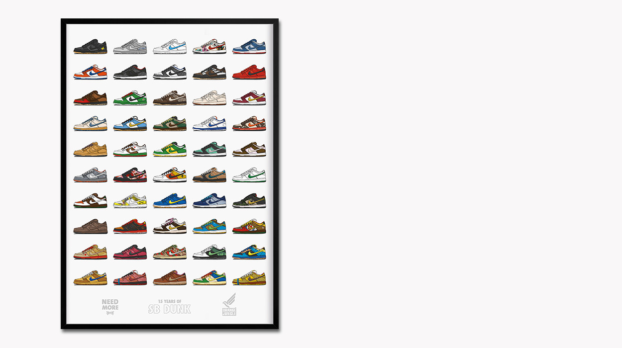 Nike SB Dunk x Need More Poster